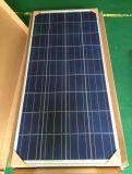 최고 태양 전지 가격 고능률 5W-330W PV 태양 장비 위원회