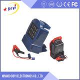 耐圧防爆洪水ライト、携帯用洪水ライト