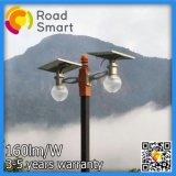Indicatore luminoso di via solare del giardino del LED con il sensore di movimento di microonda