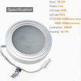 LED-Schrank-Licht-Garderoben-Licht-Bildschirmanzeige-Licht