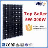 10 anni di comitati solari della garanzia 50W-250W- 320W per il sistema domestico dell'impianto di ad energia solare