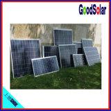 18V/36V poly 30W-340W vie mono du panneau solaire 25working