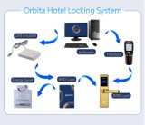 Orbita Smart couleur dorée de serrure de porte de la carte de sécurité de l'hôtel