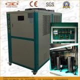 Industrieller Schrauben-Kühler mit CER Bescheinigung (CL-120)