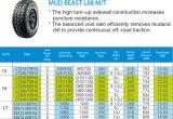DES MUD-TIERES L88 M/T Serie der LANWOO Marke M/T Muster ermüdet EU-Länder