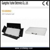 Heiße weiche Instrumententafel-Leuchte des Verkaufs-128W LED