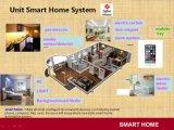 Système d'alarme de la caméra IP Détecteur de contrôle à distance Smart Home Solution