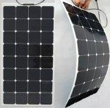 Panel Solar Flexible de 90W para Golfcar