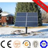 Installazione facile portatile fuori dalla griglia e dal sistema legato griglia di energia solare