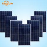 Sonnenenergie-Klimaanlage 100% mit dem Abkühlen und Heizungs-Funktion