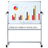 Omkeerbare Whiteboard, dubbel-Kanten Whiteboard