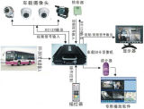 Жесткий диск автомобильный регистратор с Google GPS/ 4-канальный салонный DVR (HT-6505)