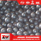 El mineral de oro utiliza bolas de hierro fundido para Molino de bolas