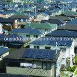 Sistema del comitato solare
