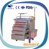 Chariot d'urgence pour hôpitaux durable et de haute qualité (AG-ET001A1)