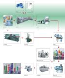 Câmara de ar do dentífrico que faz a máquina/máquina laminada da câmara de ar da máquina da câmara de ar/Abl/Pbl