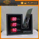 Tester solare della pellicola del tester della trasmissione della luce di visione di alta qualità CH1013