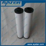 Elemento de filtro 3677526 Hydac Referência Cruzada do Filtro