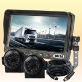 Kamera-Beobachtungs-System für Bauernhof-Traktor-landwirtschaftliche Geräten-Sicherheits-Anblick-Lösungen