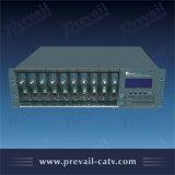 CATVの光ファイバ通信システムのプラットホーム