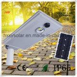El ahorro de energía integrado en una calle luz LED 10W