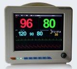 De multi Monitor van de Parameter (Hoek 6000)
