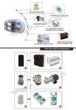 Prix de laser d'épilation d'équipement médical (FDA d'OIN de la CE)
