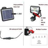 30LED太陽PIRの軽いDC電源の屋外の動きセンサーの機密保護壁のホーム道の別荘のヤードの通りの庭の工場販売法の低価格のための新しいLEDエネルギーランプ