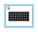 高性能の150Wモノクリスタルケイ素の太陽電池パネル