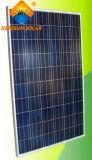 Hot Sale 150W Silicium Polycristallin panneau solaire avec un rendement élevé