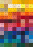 安いRalは光沢のThermosetting噴霧の粉のコーティングを半着色する