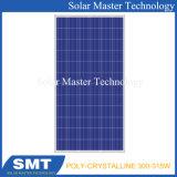 300W Meilleur Prix de haute qualité Panneau solaire de l'alimentation d'accueil