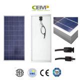 Comitato solare internazionale 100W 150W 200W di Polycrystralline di standard di qualità con il prezzo competitivo