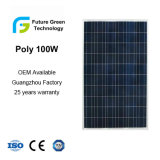 高性能の太陽充電器Solar Energy PVのパネル