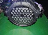 LEIDEN van Uutdoor PARI Lichte 54X3w RGBA