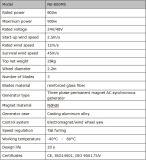2017 generador de turbina horizontal vendedor caliente de viento de China 1kw 24V/48V con la certificación del Ce