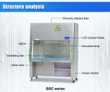 Medizinisches 100% Abgas-biologischer Sicherheits-Schrank der Kategorien-II (BSC-1300IIB2)