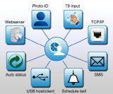 Presenza di tempo della scheda e dell'impronta digitale di RFID con la parola d'accesso (GT100/ID)