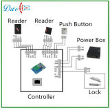 Lettore di RFID 13.56MHz NFC per il sistema di controllo di accesso