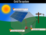 Sistema 2-5kw di energia solare del tetto della casa di approvazione del Ce