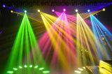 Indicatore luminoso capo mobile del fascio di Nj-B200 5r 200W
