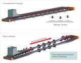 대량 물자 수송을%s 관 컨베이어 벨트