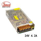Bloc d'alimentation médical de commutation de Smun S-100-24 100W 24VDC 4.2A