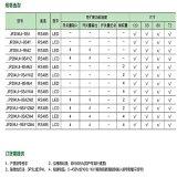 JP204UI-9S4 corrente trifásica e tabela de combinação de tensão