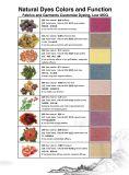 자연적인 염색된 야채에 의하여 염색되는 대마 직물