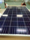 Gerade SolarpolySonnenkollektoren 310W für weg von Rasterfeld-Sonnensystem