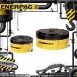 Enerpac Clpシリーズ、パンケーキロックナットシリンダー