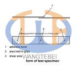Machine de test de tension de force de cisaillement d'adhérence de peau de 90 degrés