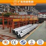 Profielen van het Aluminium van de Verkoop van de Fabriek van Foshan de Directe voor Photovoltaic Installatie van Modules