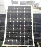 Le meilleur panneau solaire semi flexible semi flexible du panneau solaire 250W Ssunpower des prix de haute performance